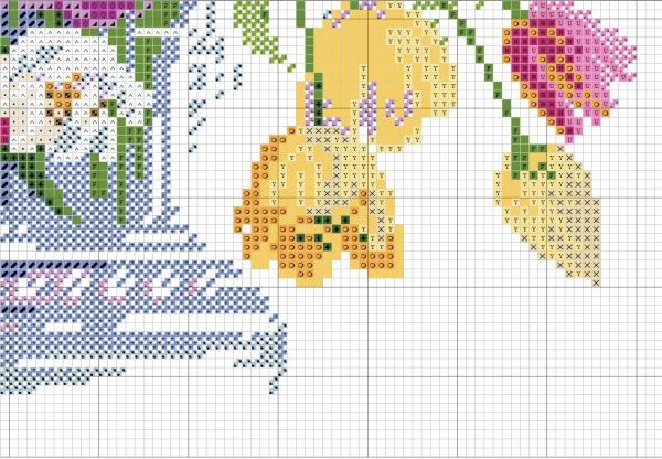 Схема для вышивки крестом тюльпанов акварельных
