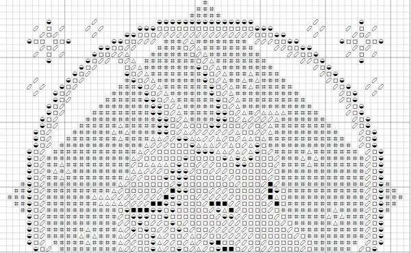 Схема вышивки крестом знак Зодиака Козерог