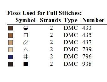 Ключ к схеме вышивки крестом Рак знак Зодиака