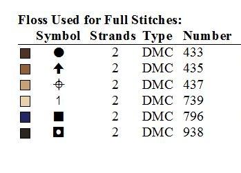 Ключ к схеме вышивки крестом Стрелец знак Зодиака