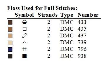 Ключ к схеме вышивки крестом Скорпион знак Зодиака