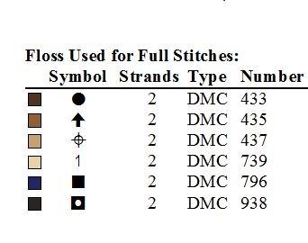 Ключ к схеме вышивки крестом знак Зодиака Весы