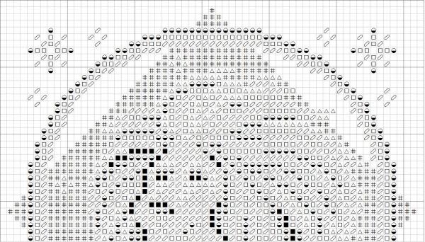 Схема вышивки крестом Лев знак Зодиака