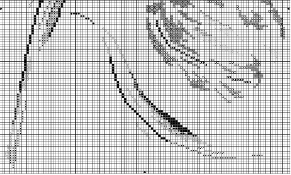 Схема для вышивки крестом тюльпана