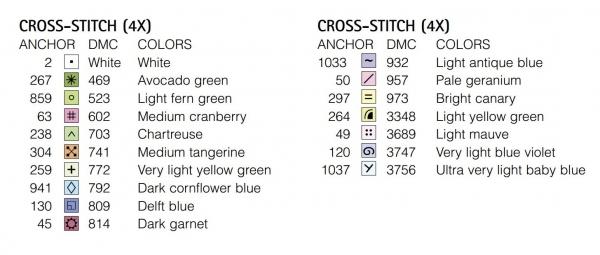 Ключ к схеме вышивки крестом шиповника