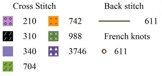 Ключ к схеме вышивки крестом фиалки