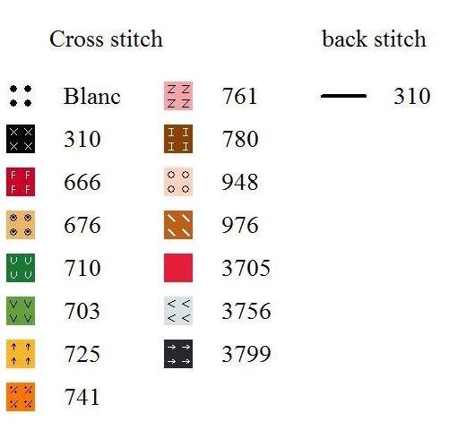 Ключ к схеме вышивки новогодних миниатюр