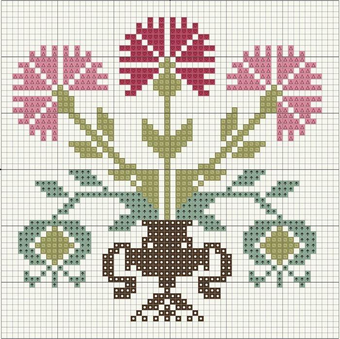 Чертополох схема для вышивки крестом 637