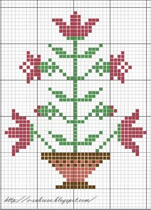 Схема вышивки крестом цветов примитив
