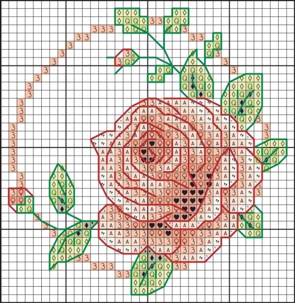 Схема вышивки крестом розы для подставки под чашку
