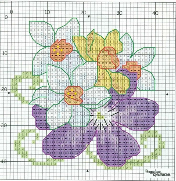 Схема вышивки крестом саше с цветами