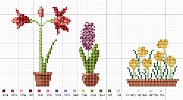 Схема для вышивки крестом весенних цветов