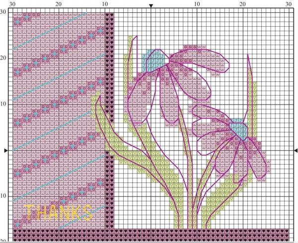 Схема вышивки крестом две ромашки розовых