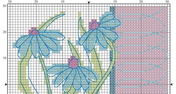 Схема вышивки крестом ромашка голубая