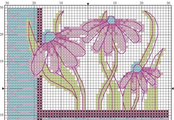 Схема вышивки крестом ромашка розовая
