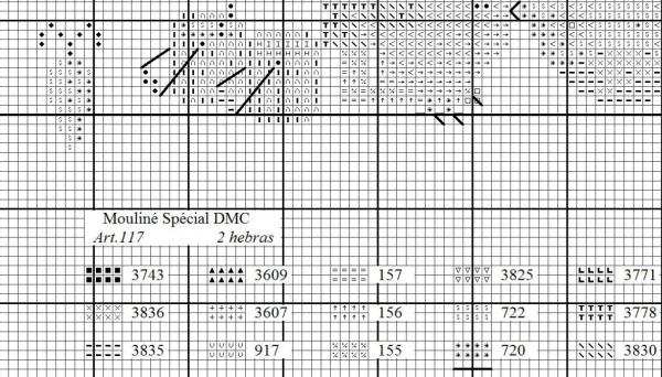 Схема и ключ для вышивки крестом пасхальные яйца