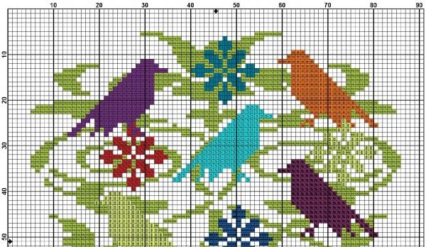 Схема вышивки крестом ярких птиц