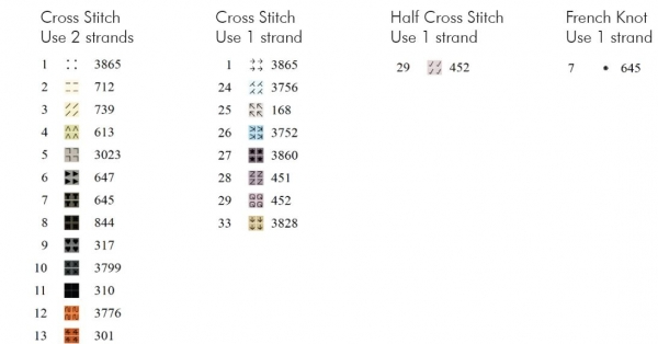 Ключ к схеме вышивки крестом четырех щенков