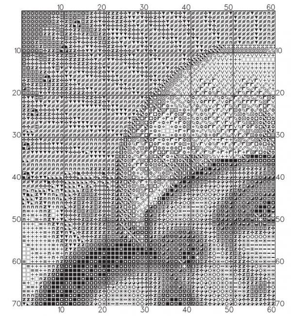 Схема вышивки крестом иконы Умиление