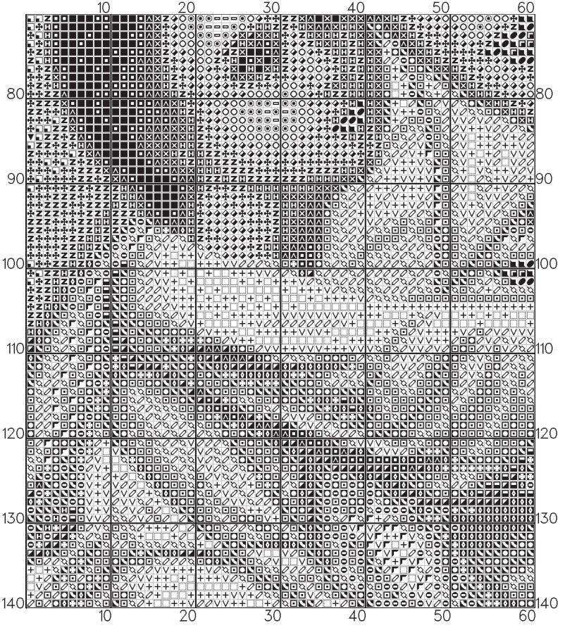 Схема вышивки крестом Умиление