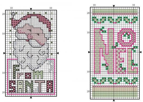 Схема вышивки бирок для кухни