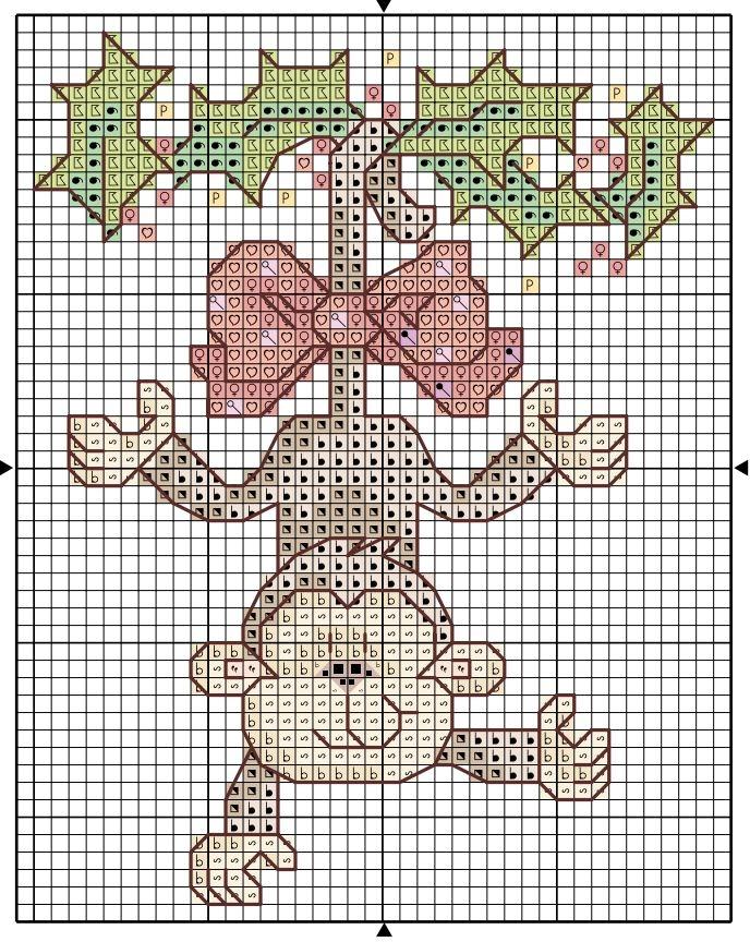 Вышивка обезьяны крестикам