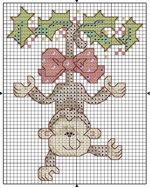 Схема вышивки крестом обезьяны