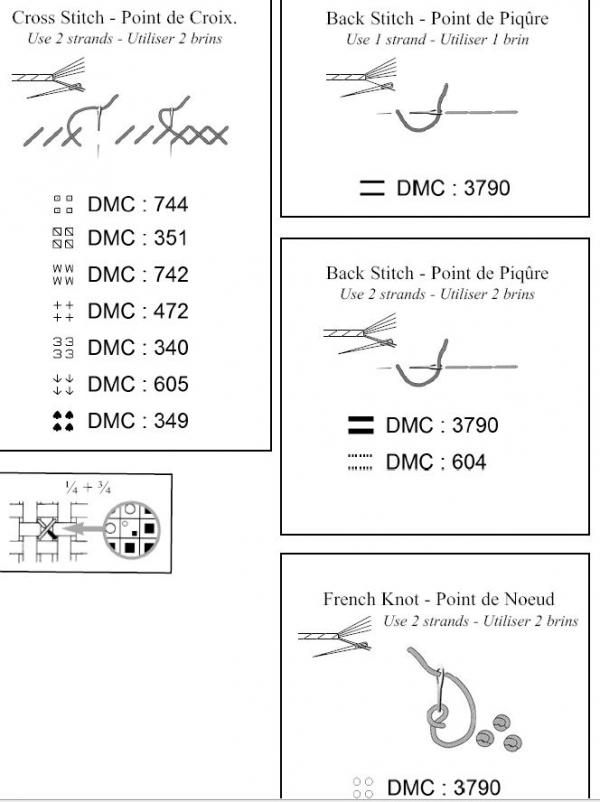 Ключ к схеме вышивки детских ножек девочки