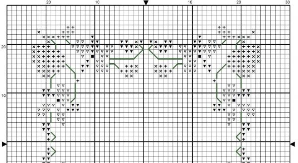 Схема вышивки крестом фиалковый венок