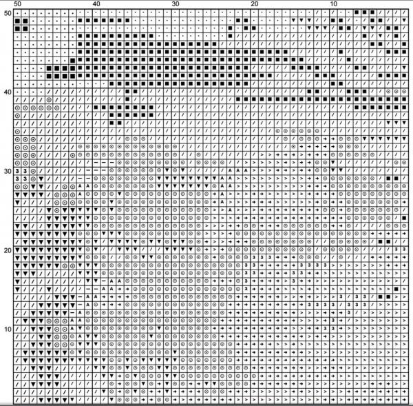 Схема для вышивки крестом метаморфозы природы