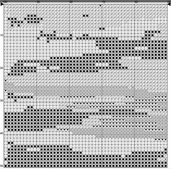 Схема вышивки крестом преобразования природы