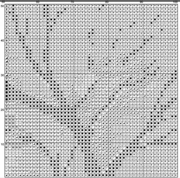 Схема вышивки метаморфозы природы