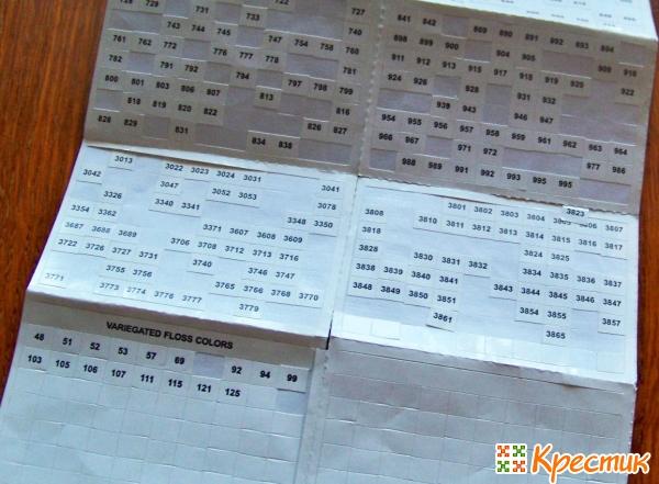 Наклейки-стикеры с номерами