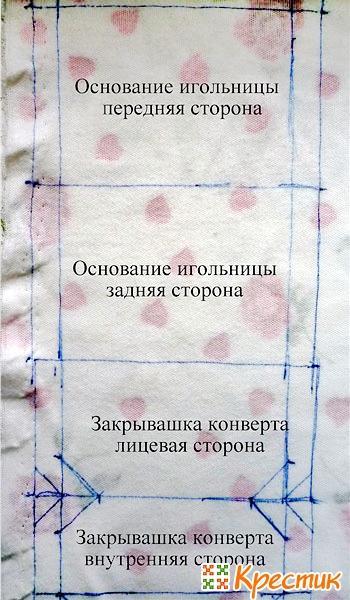 Переносим выкройку на ткань