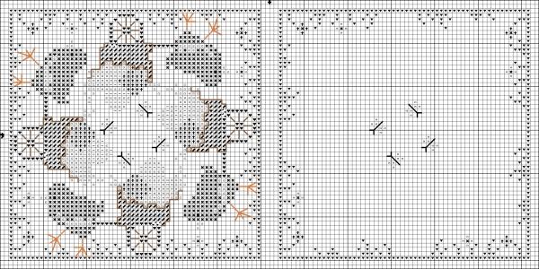 Схема вышивки бискорню цыплята и тележки с яйцами