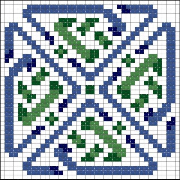 Схема вышивки клубнички верхняя часть