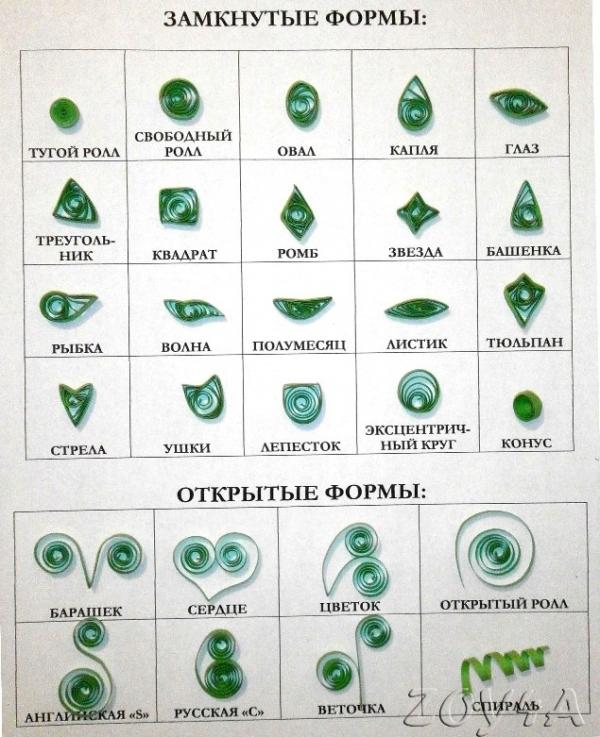 Основные элементы квиллинга