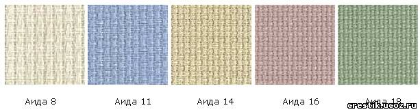 Вышивка крестом калькулятор канвы аида