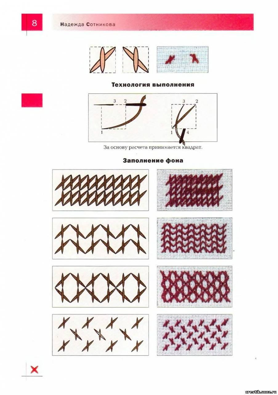 Разные крестики для вышивки