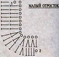 схема вязания кактуса крючком малый отросток