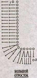 схема вязания кактуса крючком большой отросток