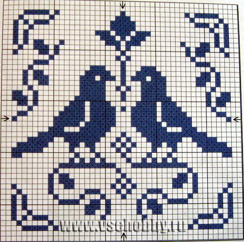 бесплатная схема вышивки крестом для влюбленных попугайчики неразлучники