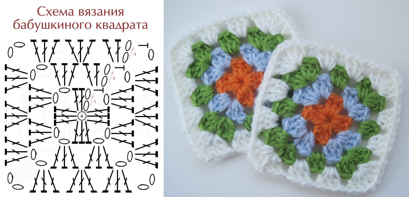 Схема вязания бабушкин квадрат