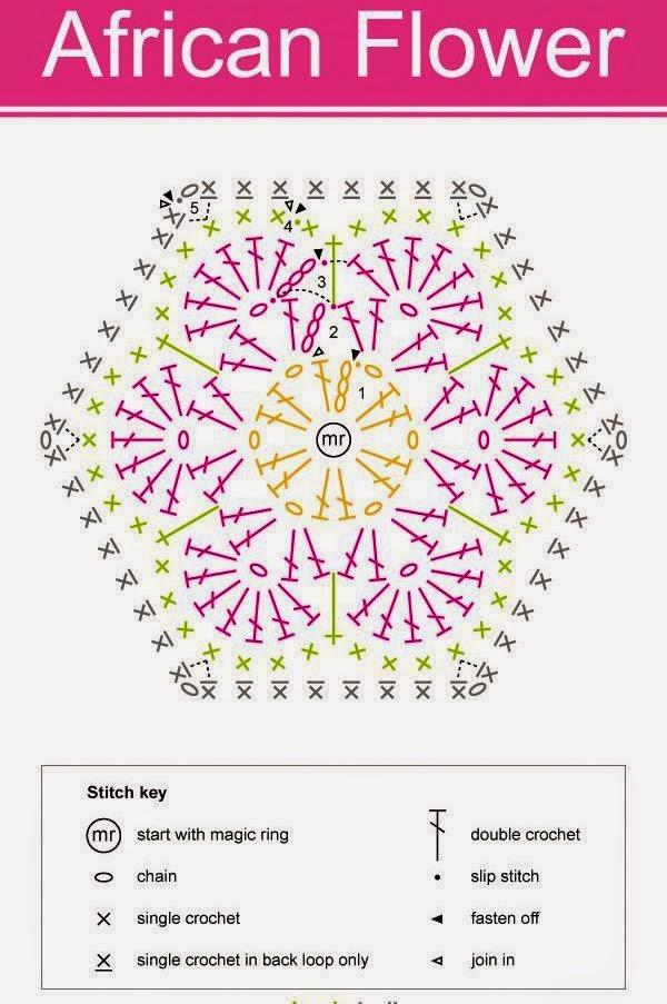 Схема вязания Африканский цветок крючком