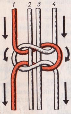квадратный плоский узел