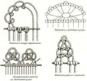Макраме маки схема плетения