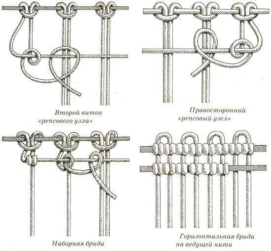 Вязание горизонтального репсового узла