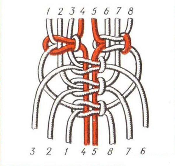 схема плетения макраме