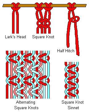 основные узлы