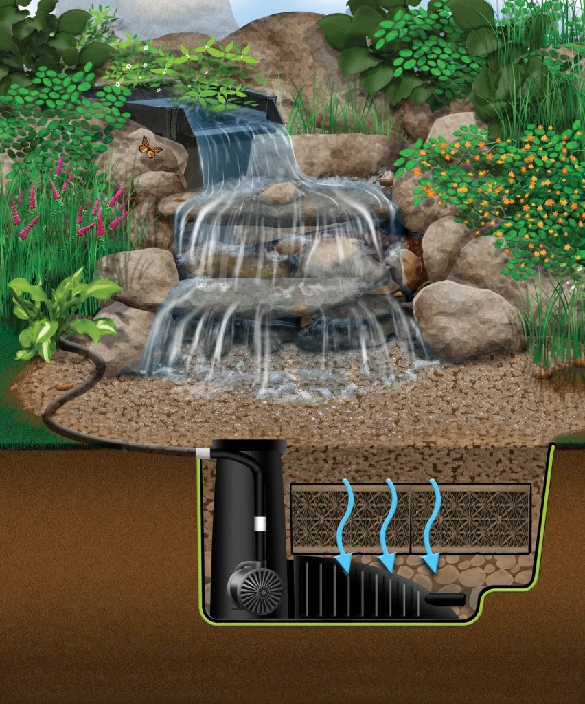 устройство дачного водоема